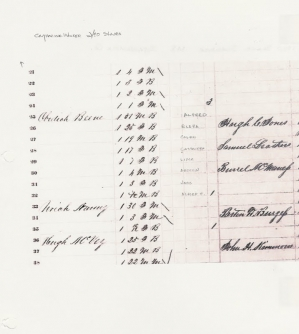 1860 Census Slave Schedule of Itawamba Co., MS listing owner Obediah Beene with our ancestors Calvin, age 19 and Eliza B